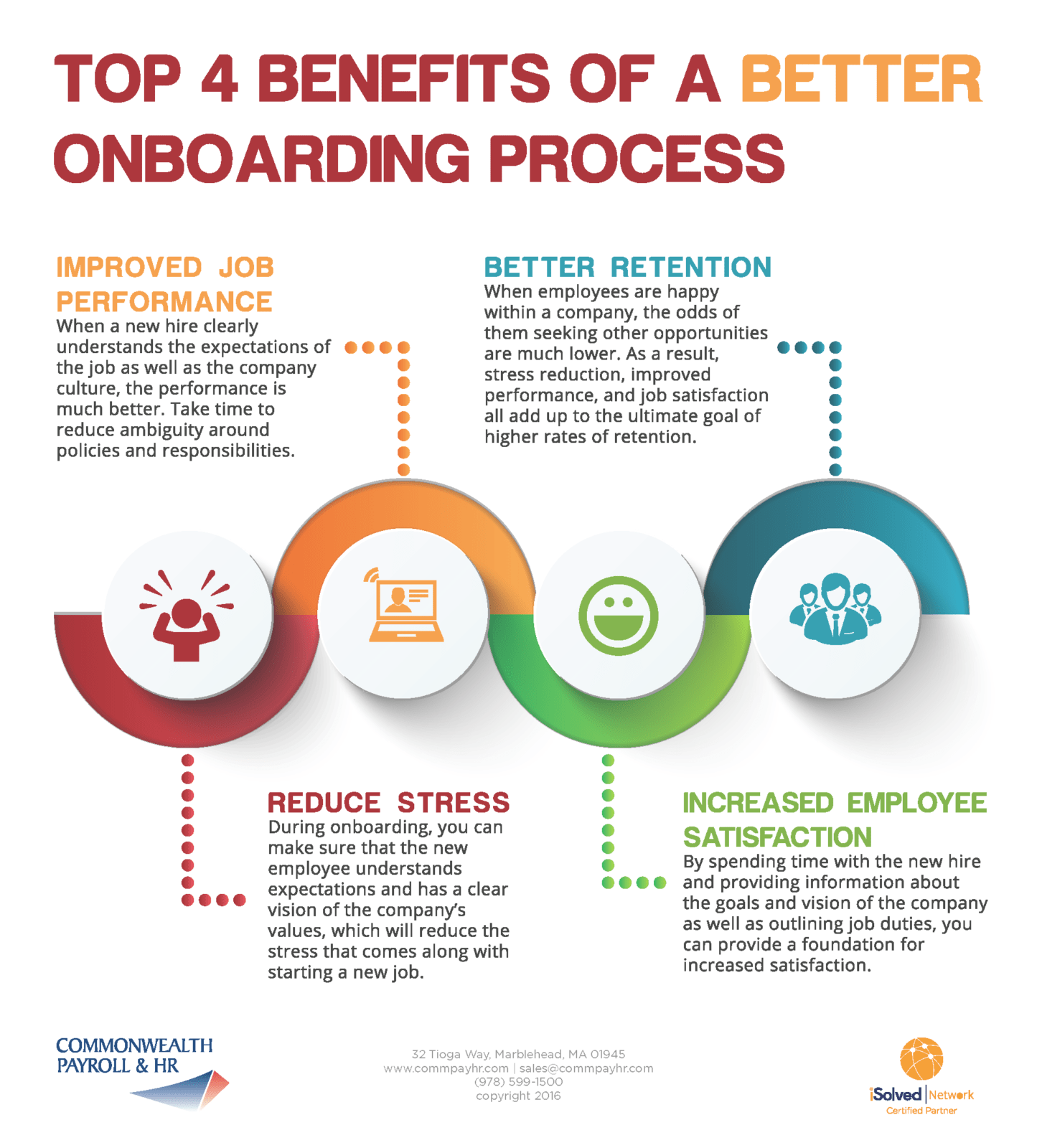 Benefits of better onboarding | Commonwealth Payroll & HR